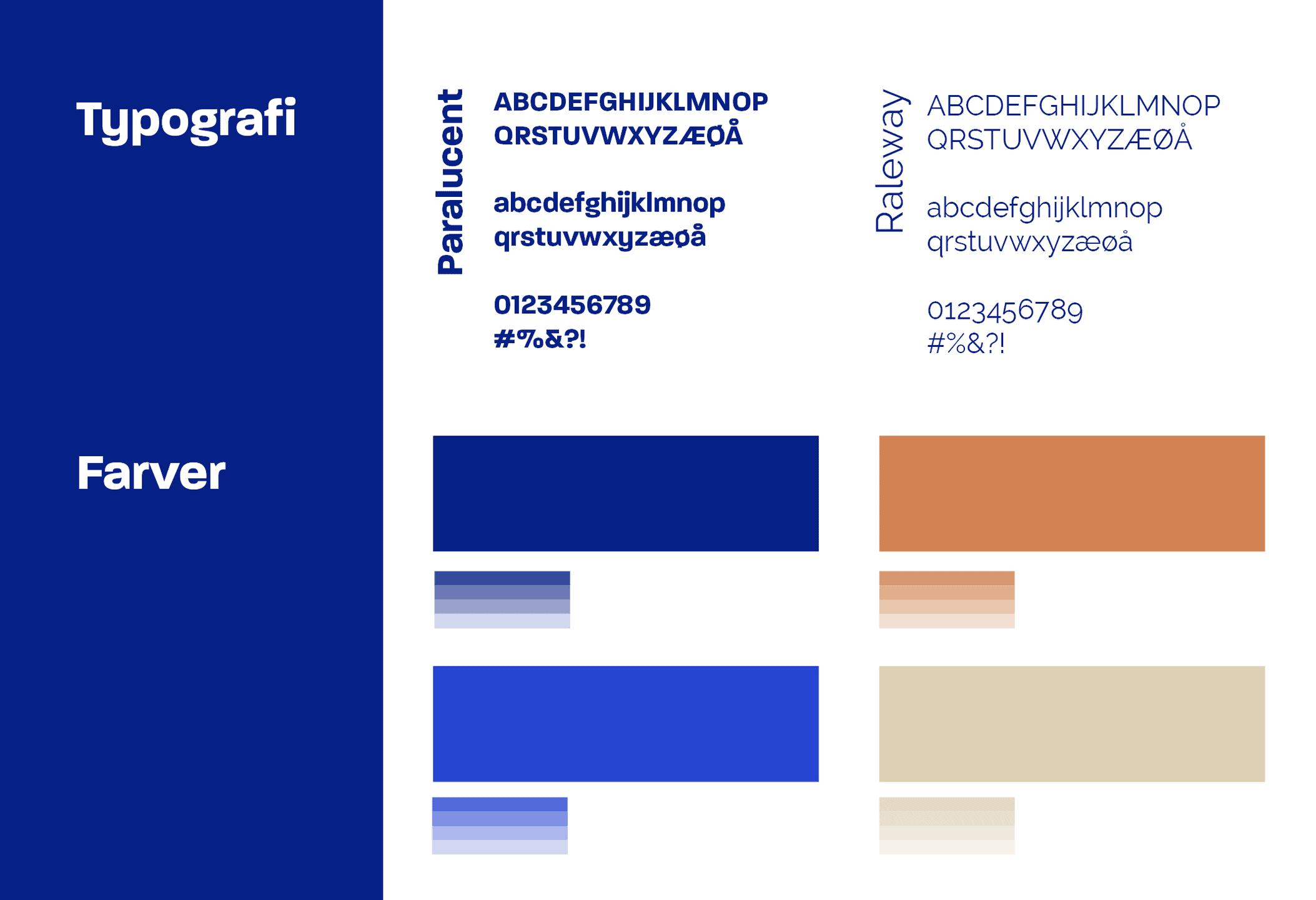 2021.08.21 ID KomgebroHuset grafik #1